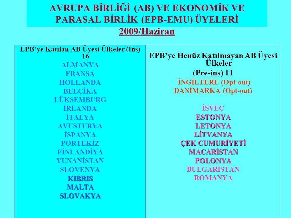 AVRUPA BİRLİĞİ (AB) VE EKONOMİK VE PARASAL BİRLİK (EPB-EMU) ÜYELERİ 2009/Haziran EPB'ye Katılan AB Üyesi Ülkeler (Ins) 16 ALMANYA FRANSA HOLLANDA BELÇ