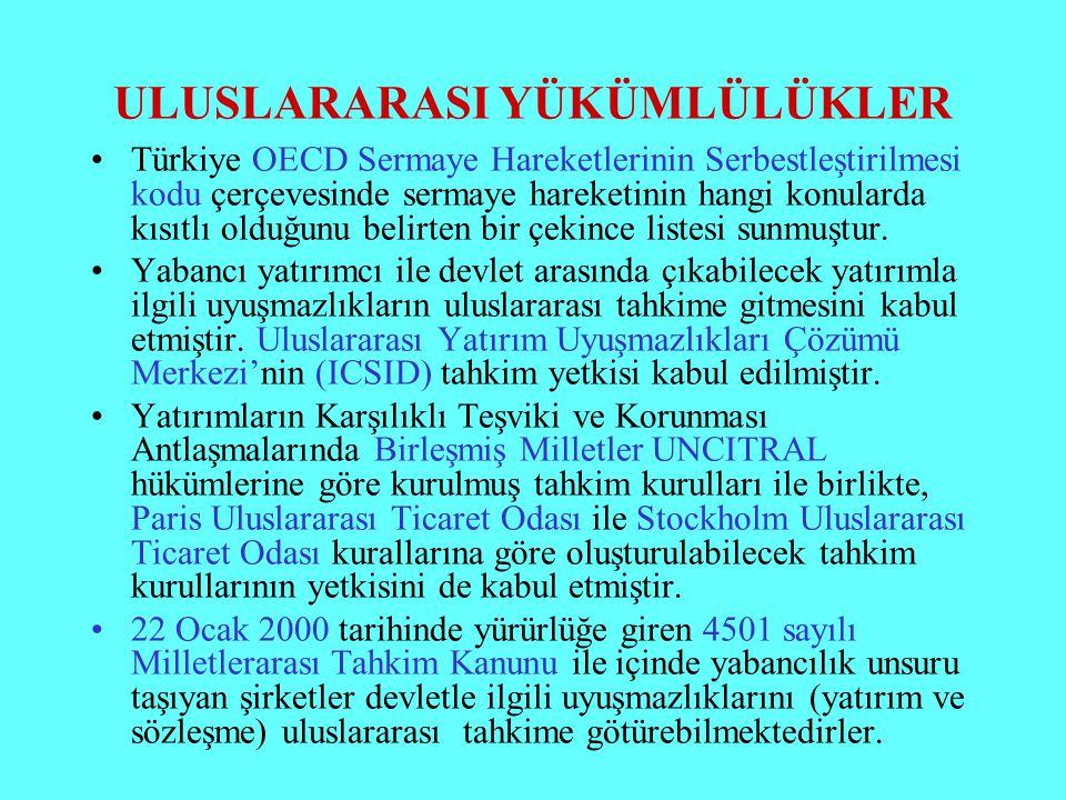 ULUSLARARASI YÜKÜMLÜLÜKLER Türkiye OECD Sermaye Hareketlerinin Serbestleştirilmesi kodu çerçevesinde sermaye hareketinin hangi konularda kısıtlı olduğ