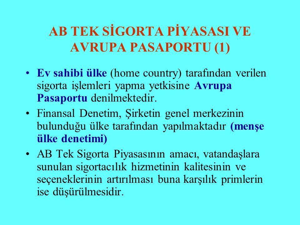AB TEK SİGORTA PİYASASI VE AVRUPA PASAPORTU (1) Ev sahibi ülke (home country) tarafından verilen sigorta işlemleri yapma yetkisine Avrupa Pasaportu de