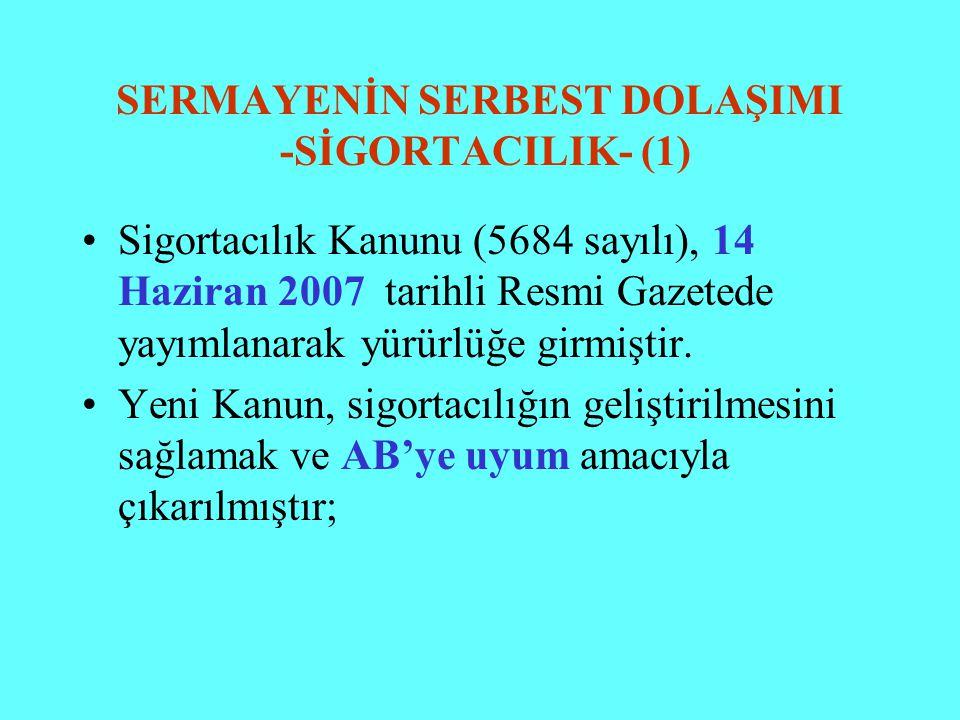 SERMAYENİN SERBEST DOLAŞIMI -SİGORTACILIK- (1) Sigortacılık Kanunu (5684 sayılı), 14 Haziran 2007 tarihli Resmi Gazetede yayımlanarak yürürlüğe girmiş