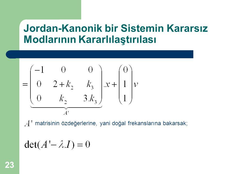 Jordan-Kanonik bir Sistemin Kararsız Modlarının Kararlılaştırılası matrisinin özdeğerlerine, yani doğal frekanslarına bakarsak; 23