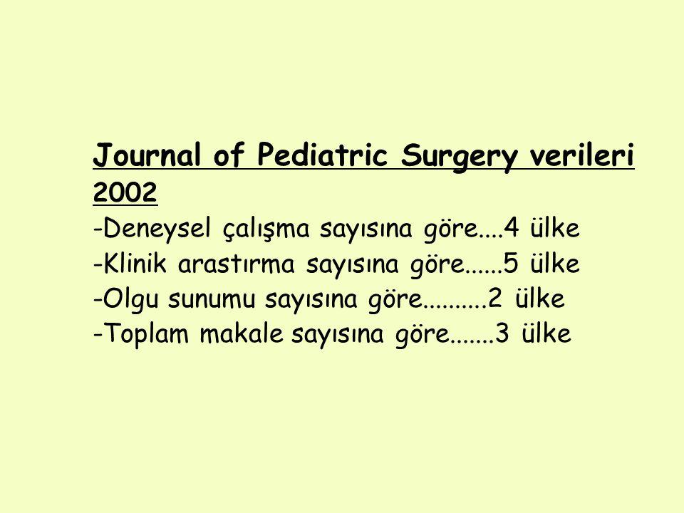Journal of Pediatric Surgery verileri 2002 -Deneysel çalışma sayısına göre....4 ülke -Klinik arastırma sayısına göre......5 ülke -Olgu sunumu sayısına