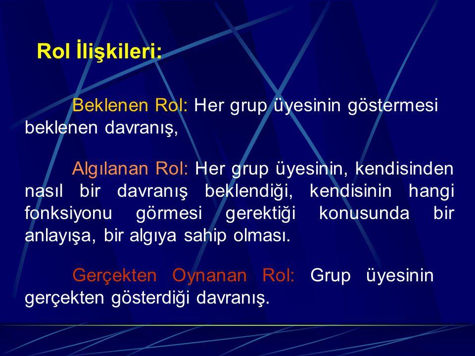 Rol İlişkileri: Beklenen Rol: Her grup üyesinin göstermesi beklenen davranış, Algılanan Rol: Her grup üyesinin, kendisinden nasıl bir davranış beklendiği, kendisinin hangi fonksiyonu görmesi gerektiği konusunda bir anlayışa, bir algıya sahip olması.