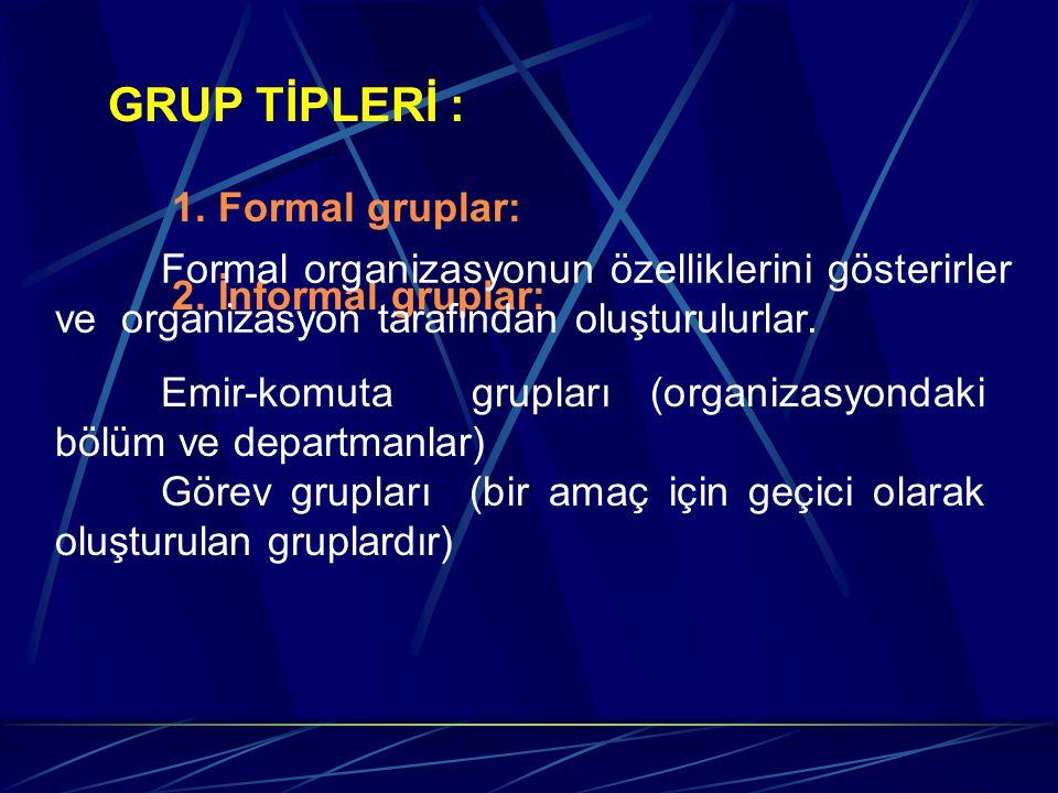 GRUP TİPLERİ : 1. Formal gruplar: 2. İnformal gruplar: Formal organizasyonun özelliklerini gösterirler ve organizasyon tarafından oluşturulurlar. Emir