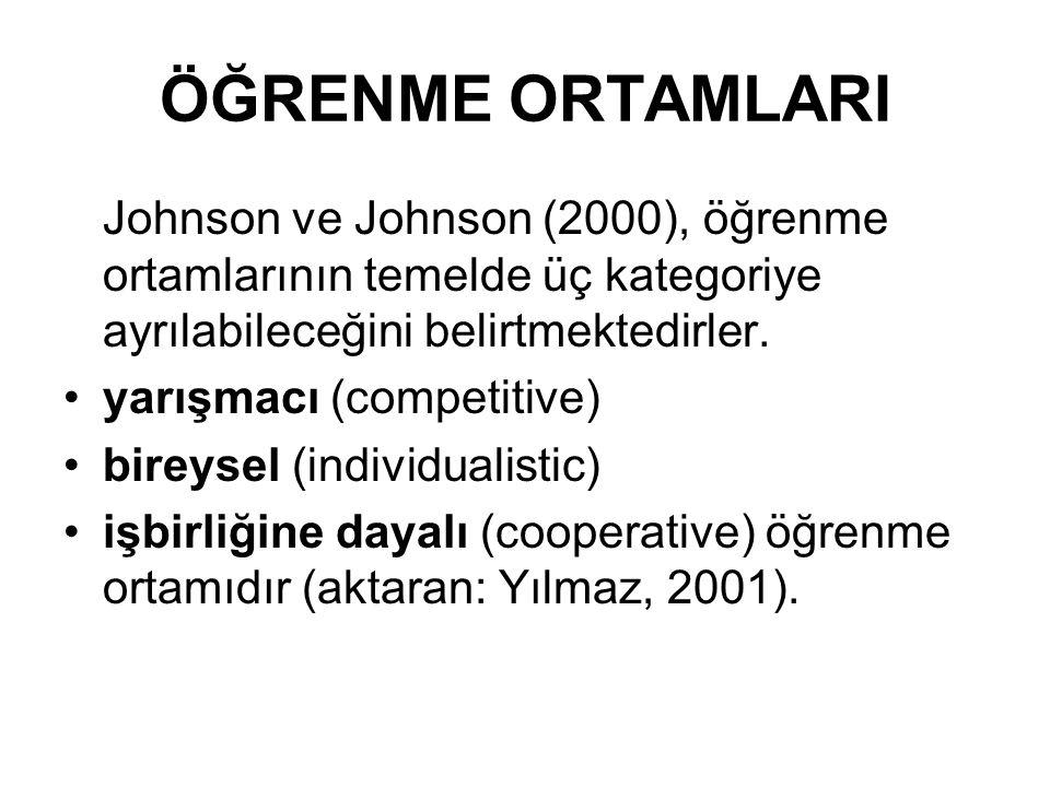ÖĞRENME ORTAMLARI Johnson ve Johnson (2000), öğrenme ortamlarının temelde üç kategoriye ayrılabileceğini belirtmektedirler. yarışmacı (competitive) bi