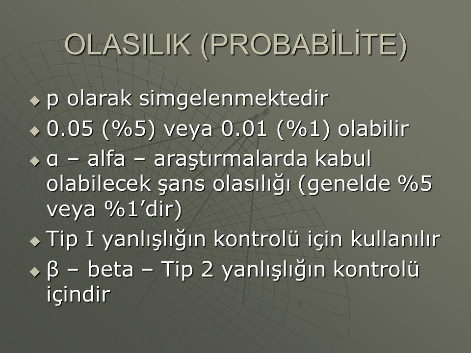 OLASILIK (PROBABİLİTE)  p olarak simgelenmektedir  0.05 (%5) veya 0.01 (%1) olabilir  α – alfa – araştırmalarda kabul olabilecek şans olasılığı (genelde %5 veya %1'dir)  Tip I yanlışlığın kontrolü için kullanılır  β – beta – Tip 2 yanlışlığın kontrolü içindir