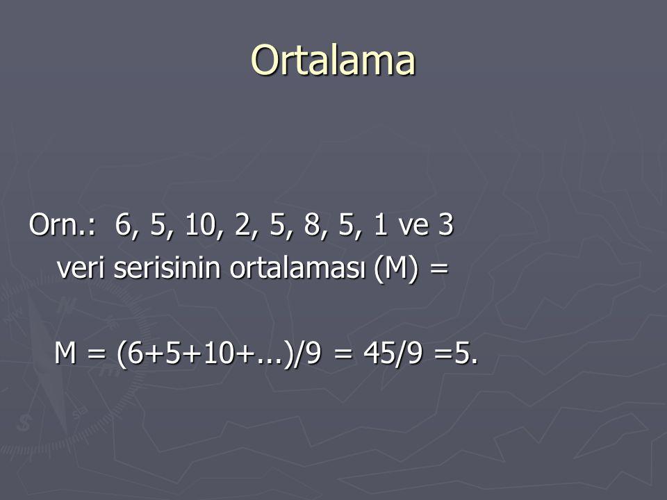 MEDİAN Araştırma esnasında elde edilen veri serisinin en küçükten en büyük rakama kadar sıralaması sonrası sıranın ortasında yerleşerek veri serisini iki eşit bölüme ayıran rakamdır.