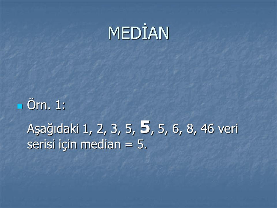 MEDİAN Örn. 1: Örn. 1: Aşağıdaki 1, 2, 3, 5, 5, 5, 6, 8, 46 veri serisi için median = 5.