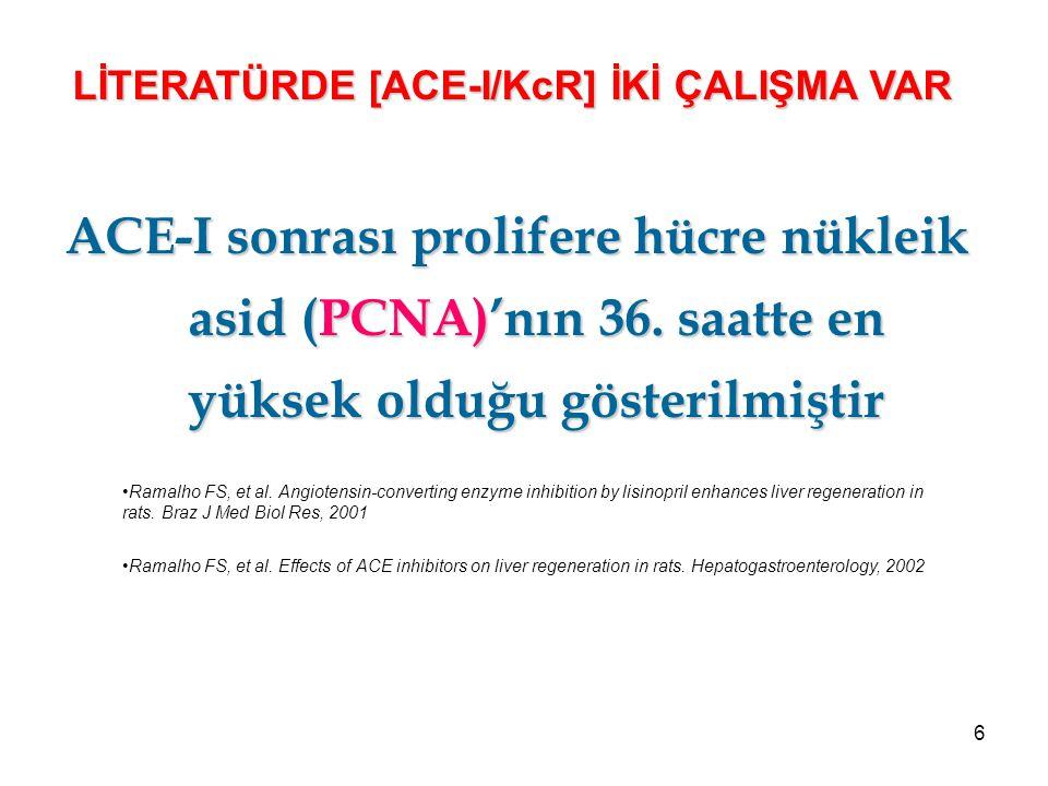 6 ACE-I sonrası prolifere hücre nükleik asid (PCNA)'nın 36. saatte en yüksek olduğu gösterilmiştir Ramalho FS, et al. Effects of ACE inhibitors on liv