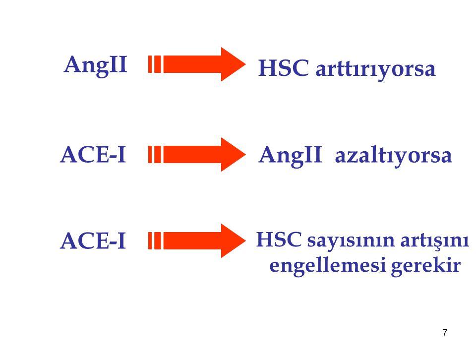 7 ACE-I AngII ACE-I HSC arttırıyorsa AngII azaltıyorsa HSC sayısının artışını engellemesi gerekir