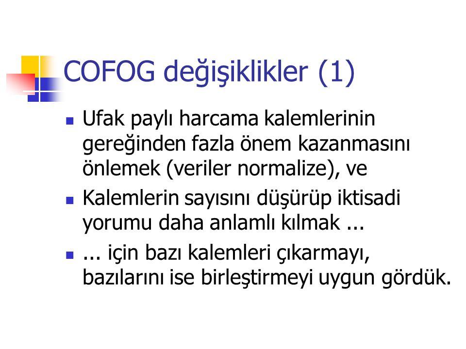 Fonksiyonel sınıflandırma - COFOG (Classification of Functions of Government) Toplam harcamalar 1.