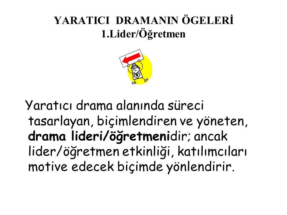 YARATICI DRAMANIN ÖGELERİ 1.Lider/Öğretmen Yaratıcı drama alanında süreci tasarlayan, biçimlendiren ve yöneten, drama lideri/öğretmenidir; ancak lider
