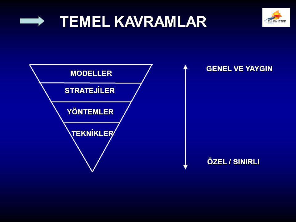 MODELLER STRATEJİLER YÖNTEMLER TEKNİKLER GENEL VE YAYGIN ÖZEL / SINIRLI