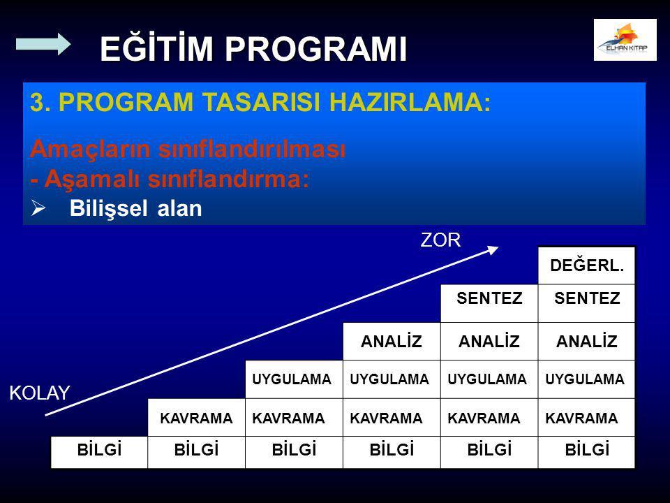 3. PROGRAM TASARISI HAZIRLAMA: Amaçların sınıflandırılması - Aşamalı sınıflandırma:   Bilişsel alan EĞİTİM PROGRAMI DEĞERL. SENTEZ ANALİZ UYGULAMA K