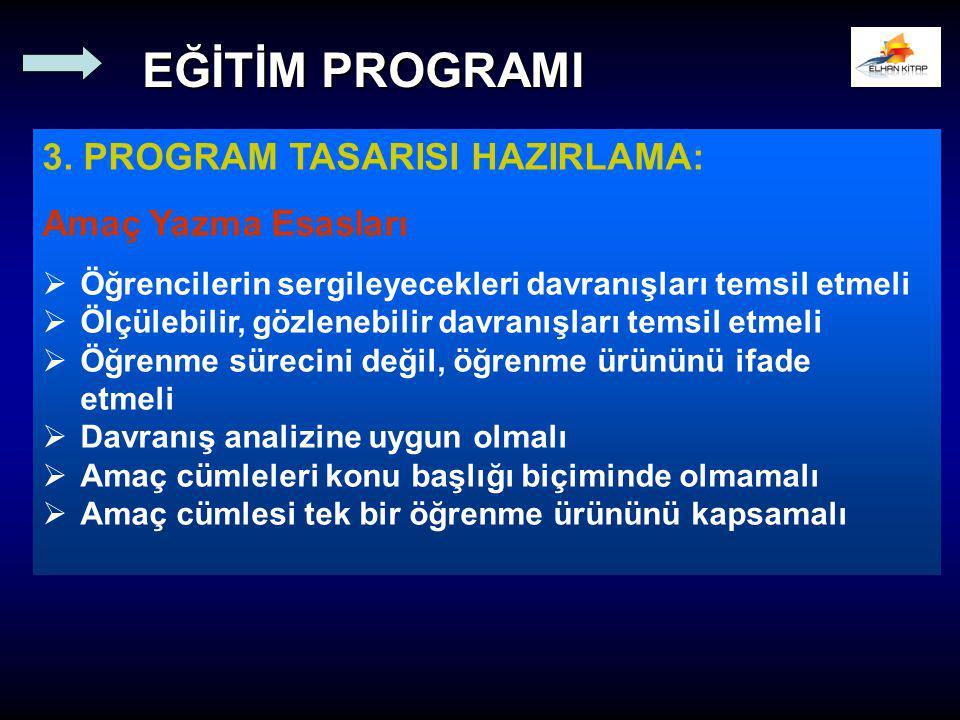 3. PROGRAM TASARISI HAZIRLAMA: Amaç Yazma Esasları   Öğrencilerin sergileyecekleri davranışları temsil etmeli   Ölçülebilir, gözlenebilir davranış