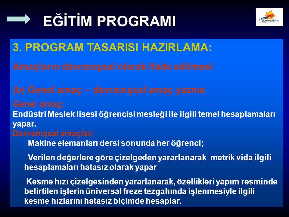 3. PROGRAM TASARISI HAZIRLAMA: Amaçların davranışsal olarak ifade edilmesi (b) Genel amaç - davranışsal amaç yazma Genel amaç: Endüstri Meslek lisesi