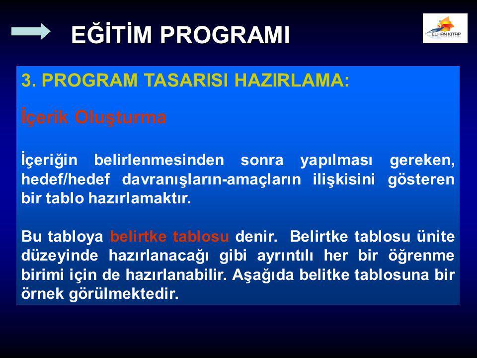 3. PROGRAM TASARISI HAZIRLAMA: İçerik Oluşturma İçeriğin belirlenmesinden sonra yapılması gereken, hedef/hedef davranışların-amaçların ilişkisini göst