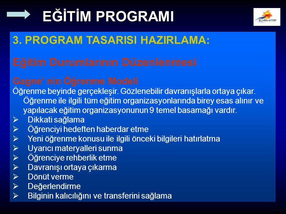 3. PROGRAM TASARISI HAZIRLAMA: Eğitim Durumlarının Düzenlenmesi Gagne' nin Öğrenme Modeli Öğrenme beyinde gerçekleşir. Gözlenebilir davranışlarla orta
