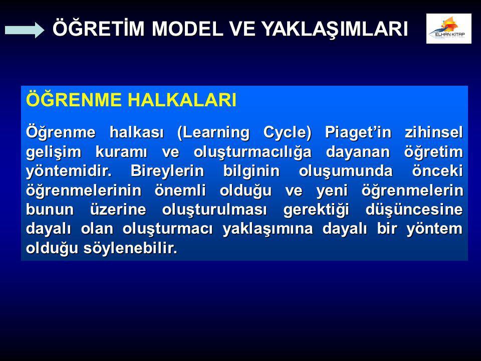 ÖĞRENME HALKALARI Öğrenme halkası (Learning Cycle) Piaget'in zihinsel gelişim kuramı ve oluşturmacılığa dayanan öğretim yöntemidir. Bireylerin bilgini