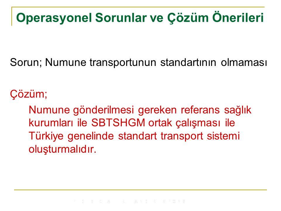 Operasyonel Sorunlar ve Çözüm Önerileri Sorun; Numune transportunun standartının olmaması Çözüm; Numune gönderilmesi gereken referans sağlık kurumları ile SBTSHGM ortak çalışması ile Türkiye genelinde standart transport sistemi oluşturmalıdır.