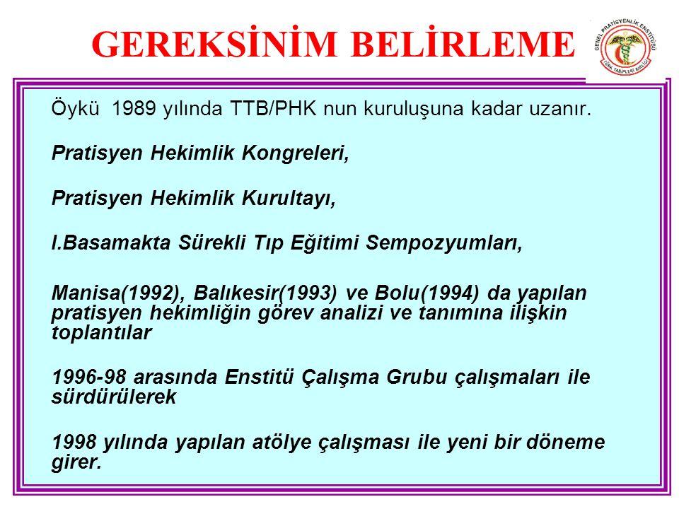 GEREKSİNİM BELİRLEME Öykü 1989 yılında TTB/PHK nun kuruluşuna kadar uzanır.