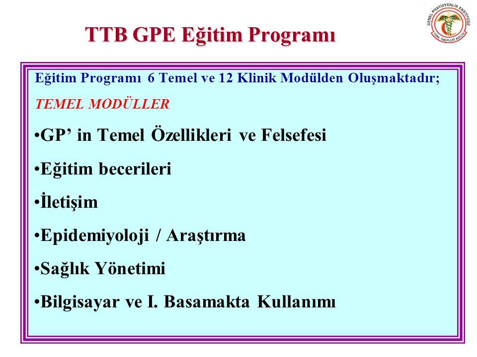 TTB GPE Eğitim Programı Eğitim Programı 6 Temel ve 12 Klinik Modülden Oluşmaktadır; TEMEL MODÜLLER GP' in Temel Özellikleri ve Felsefesi Eğitim becerileri İletişim Epidemiyoloji / Araştırma Sağlık Yönetimi Bilgisayar ve I.