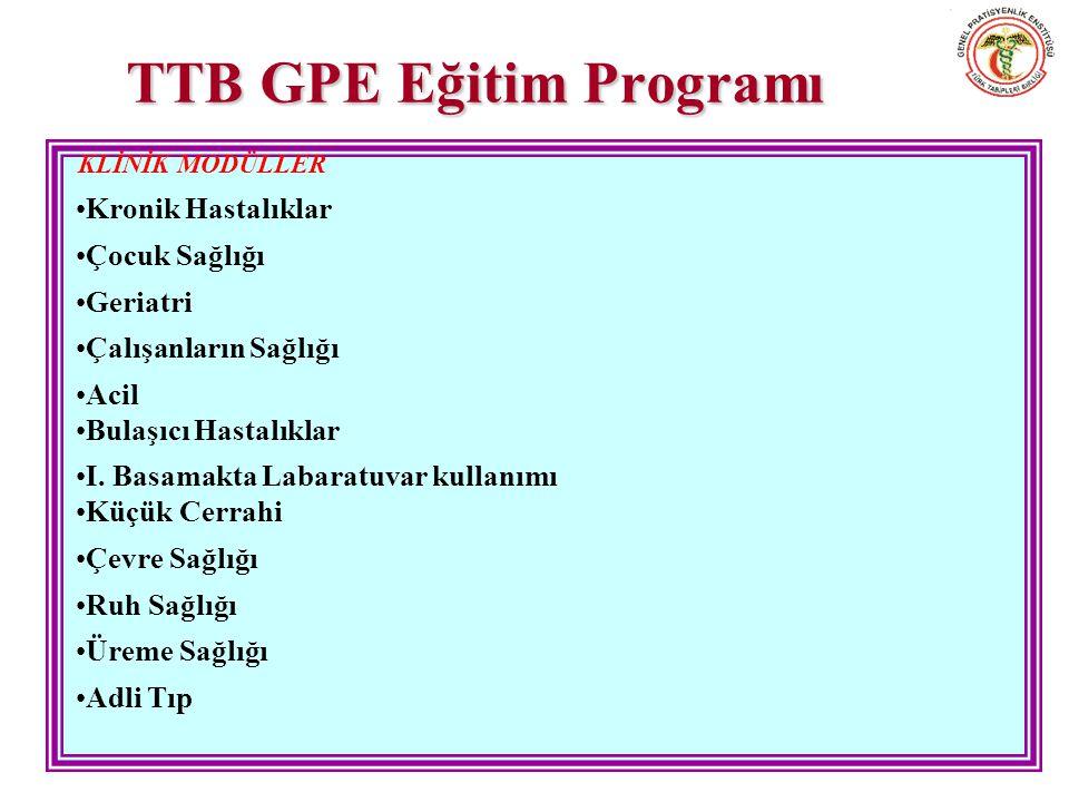TTB GPE Eğitim Programı KLİNİK MODÜLLER Kronik Hastalıklar Çocuk Sağlığı Geriatri Çalışanların Sağlığı Acil Bulaşıcı Hastalıklar I.