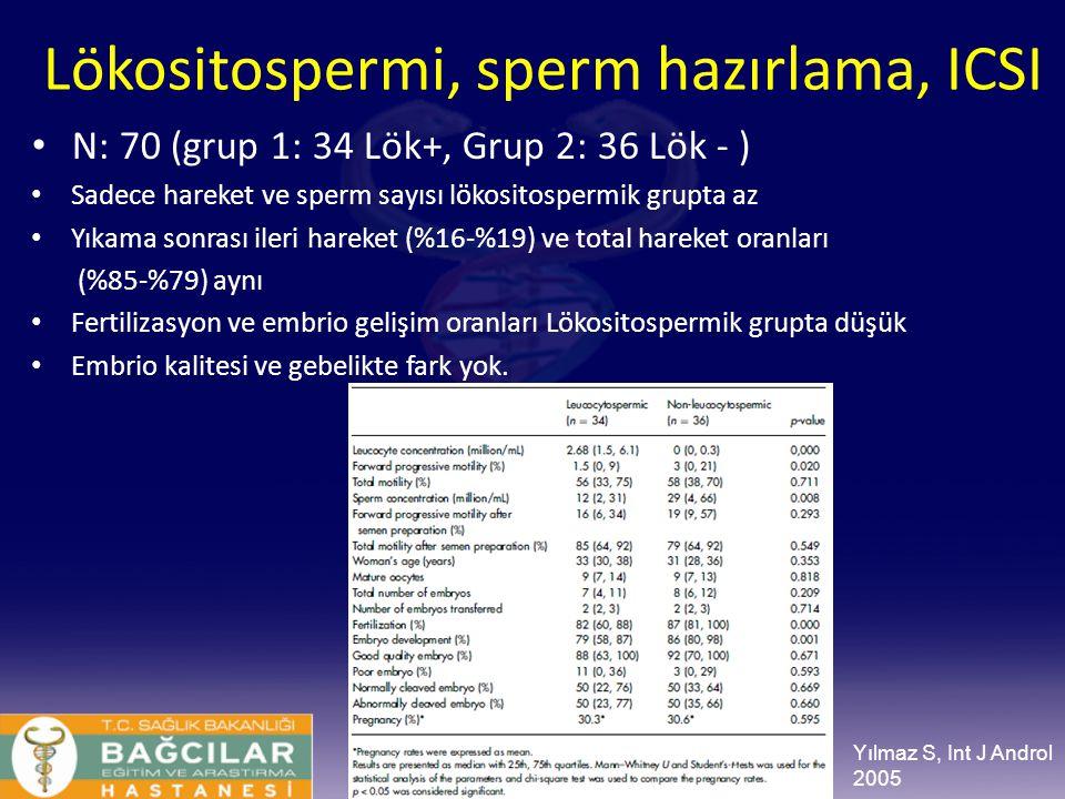 N: 70 (grup 1: 34 Lök+, Grup 2: 36 Lök - ) Sadece hareket ve sperm sayısı lökositospermik grupta az Yıkama sonrası ileri hareket (%16-%19) ve total ha