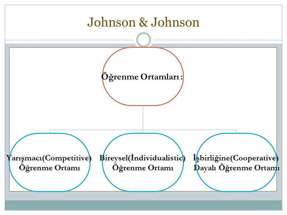 Johnson & Johnson Öğrenme Ortamları : Yarışmacı(Competitive) Öğrenme Ortamı Bireysel(İndividualistic) İşbirliğine(Cooperative) Dayalı Öğrenme Ortamı