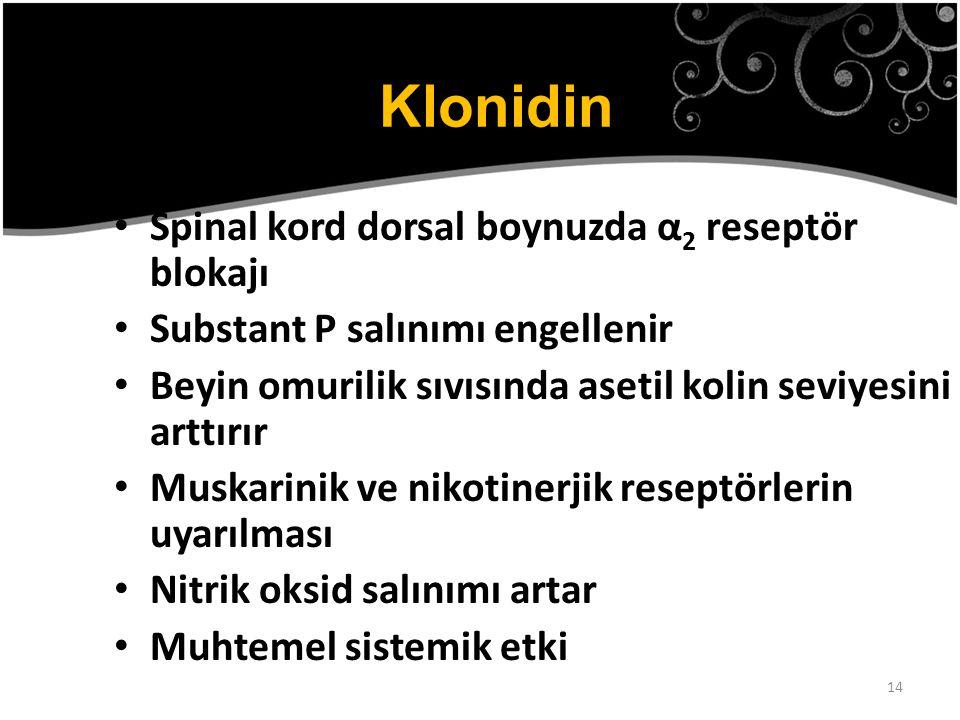 14 ? Klonidin Spinal kord dorsal boynuzda α 2 reseptör blokajı Substant P salınımı engellenir Beyin omurilik sıvısında asetil kolin seviyesini arttırı