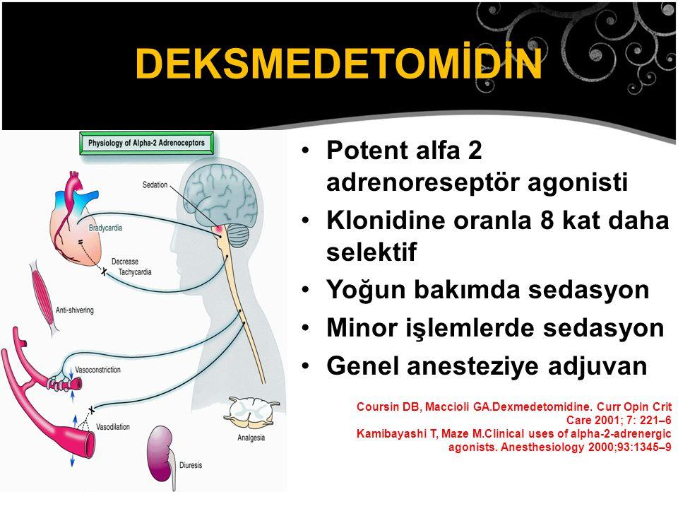 DEKSMEDETOMİDİN Potent alfa 2 adrenoreseptör agonisti Klonidine oranla 8 kat daha selektif Yoğun bakımda sedasyon Minor işlemlerde sedasyon Genel anes