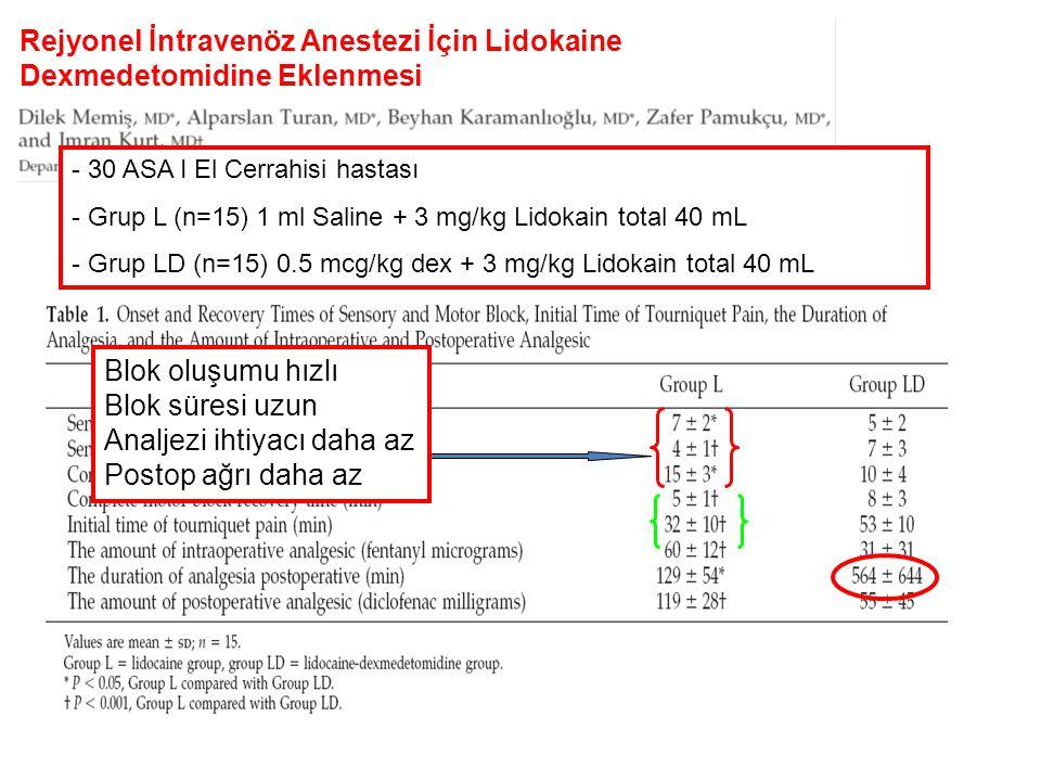 Rejyonel İntravenöz Anestezi İçin Lidokaine Dexmedetomidine Eklenmesi - 30 ASA I El Cerrahisi hastası - Grup L (n=15) 1 ml Saline + 3 mg/kg Lidokain t