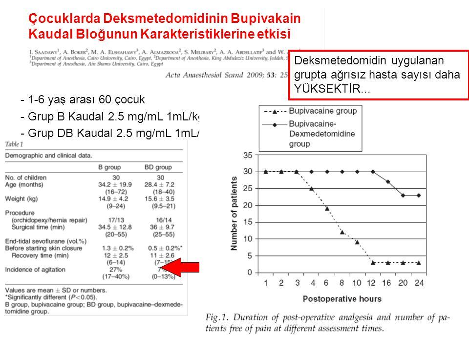 - 1-6 yaş arası 60 çocuk - Grup B Kaudal 2.5 mg/mL 1mL/kg bupi - Grup DB Kaudal 2.5 mg/mL 1mL/kg bupi + 1 mcg/kg Dexmetedomidine Çocuklarda Deksmetedo