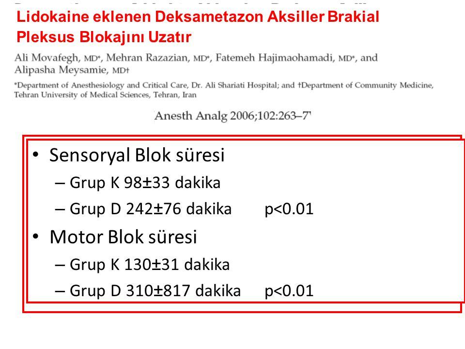 Kontrol grubu (n=30); %1.5 Lidokain 34 mL + 2 mL salin Deksametazon grubu (n=30); %1.5 Lidokain 34 mL + 2 mL Deksametazon Hedef 35 dakika fark bulunma
