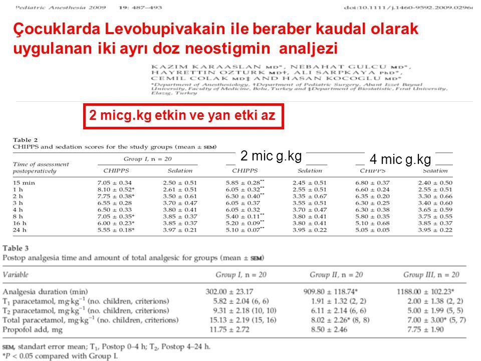 2 micg.kg etkin ve yan etki az Çocuklarda Levobupivakain ile beraber kaudal olarak uygulanan iki ayrı doz neostigmin analjezi 2 mic g.kg 4 mic g.kg