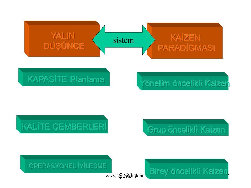 www.consulturk.net17 Şekil 1 sistem