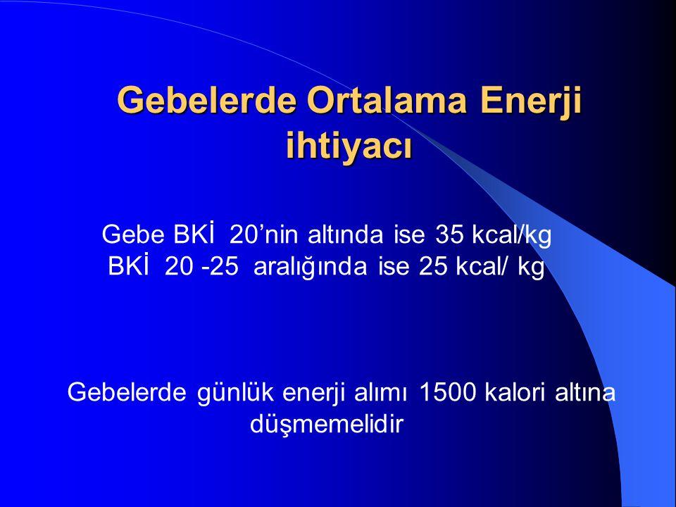 Gebelerde Ortalama Enerji ihtiyacı Gebe BKİ 20'nin altında ise 35 kcal/kg BKİ 20 -25 aralığında ise 25 kcal/ kg Gebelerde günlük enerji alımı 1500 kal
