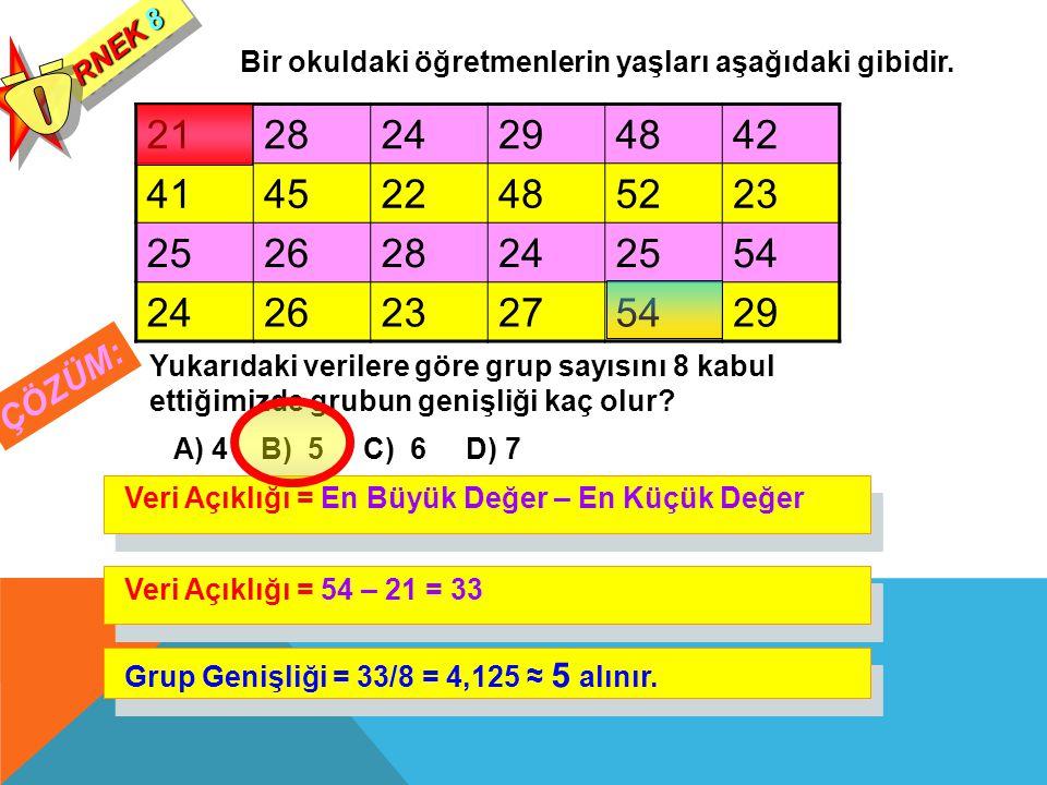 RNEK 8 Bir okuldaki öğretmenlerin yaşları aşağıdaki gibidir. 212824294842 414522485223 252628242554 242623275429 Yukarıdaki verilere göre grup sayısın