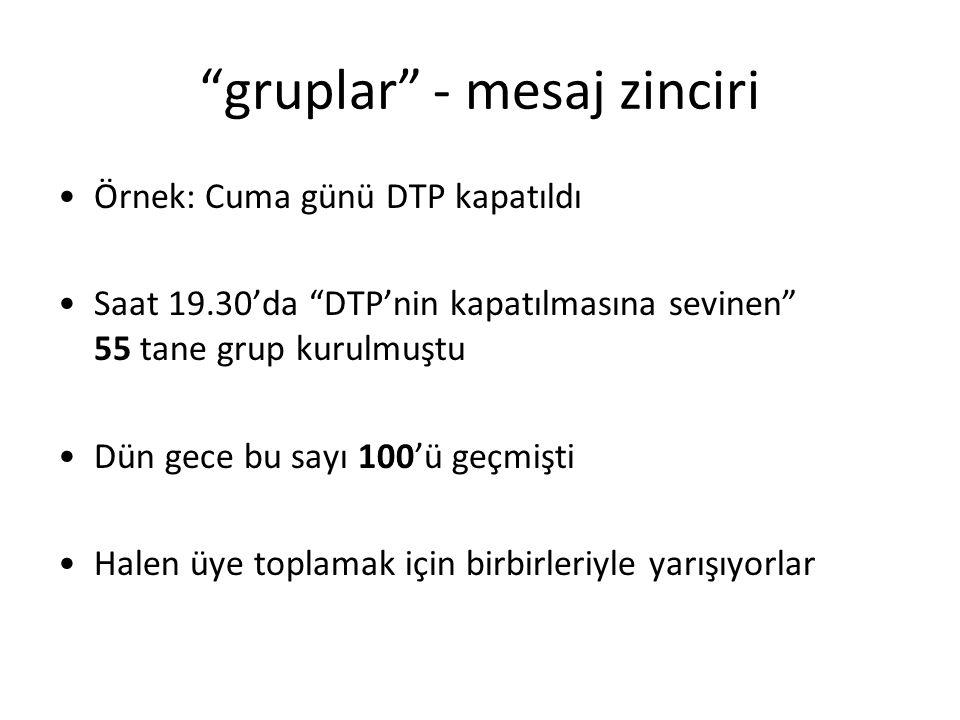 gruplar - mesaj zinciri Örnek: Cuma günü DTP kapatıldı Saat 19.30'da DTP'nin kapatılmasına sevinen 55 tane grup kurulmuştu Dün gece bu sayı 100'ü geçmişti Halen üye toplamak için birbirleriyle yarışıyorlar