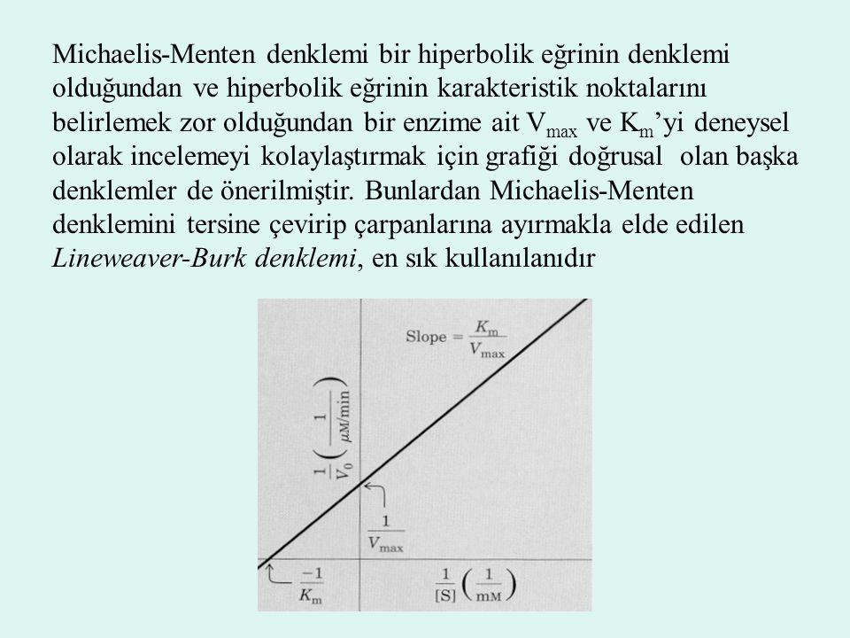 Michaelis-Menten denklemi bir hiperbolik eğrinin denklemi olduğundan ve hiperbolik eğrinin karakteristik noktalarını belirlemek zor olduğundan bir enz
