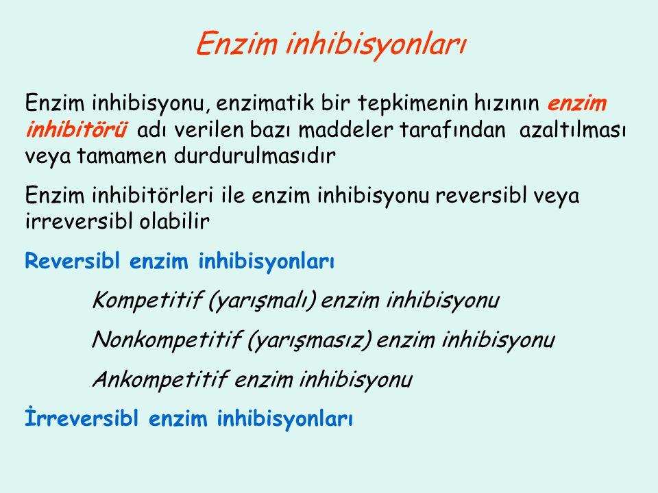 Enzim inhibisyonları Enzim inhibisyonu, enzimatik bir tepkimenin hızının enzim inhibitörü adı verilen bazı maddeler tarafından azaltılması veya tamame