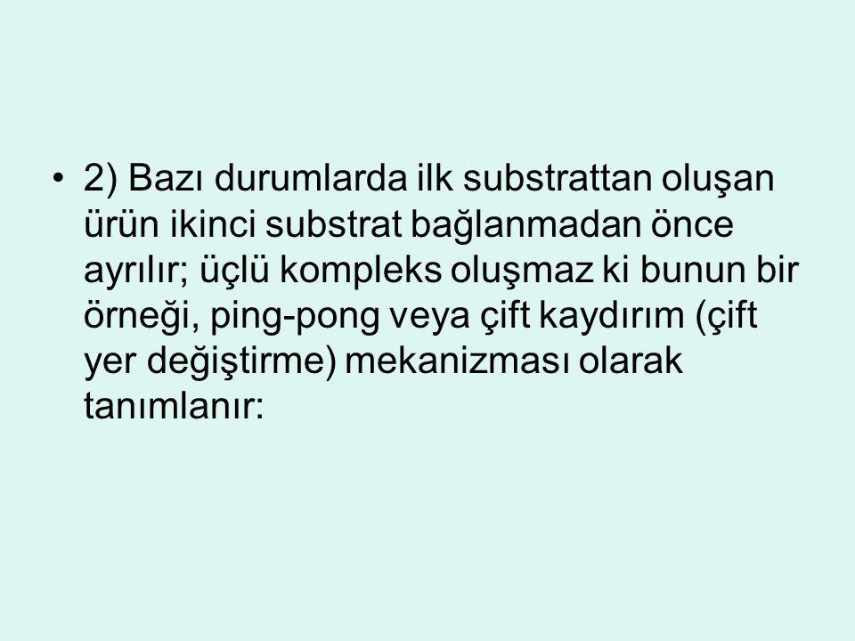2) Bazı durumlarda ilk substrattan oluşan ürün ikinci substrat bağlanmadan önce ayrılır; üçlü kompleks oluşmaz ki bunun bir örneği, ping-pong veya çif