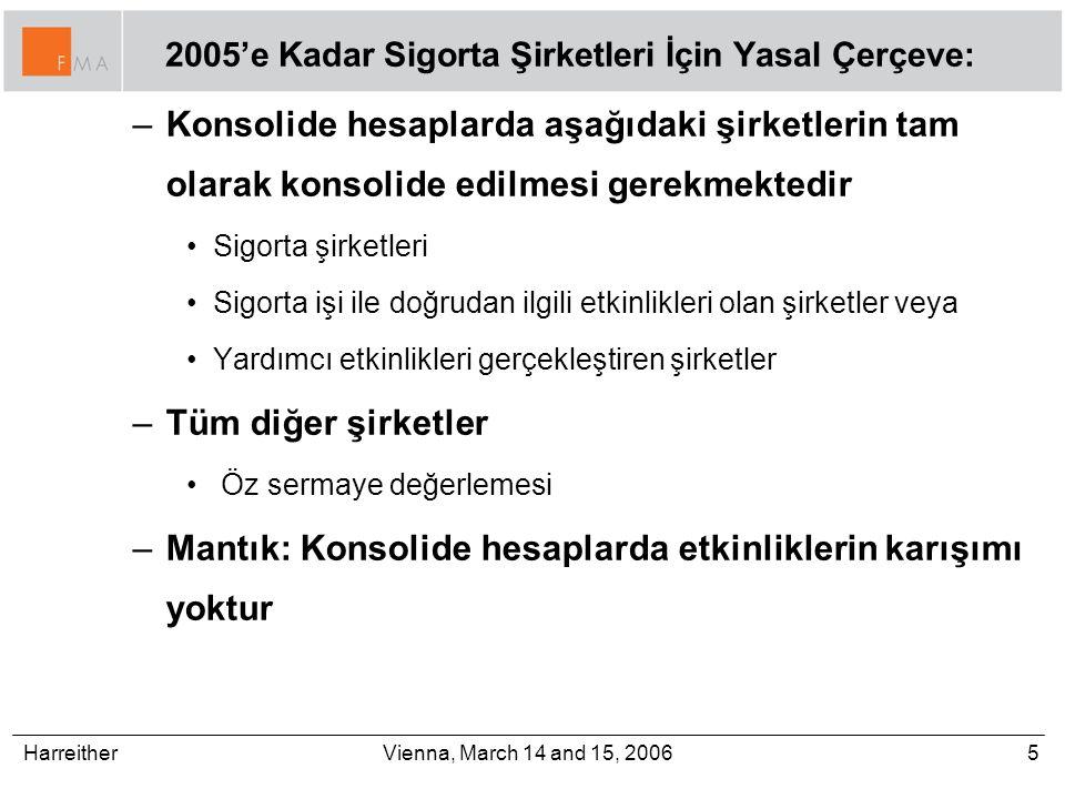 Harreither5Vienna, March 14 and 15, 2006 2005'e Kadar Sigorta Şirketleri İçin Yasal Çerçeve: –Konsolide hesaplarda aşağıdaki şirketlerin tam olarak konsolide edilmesi gerekmektedir Sigorta şirketleri Sigorta işi ile doğrudan ilgili etkinlikleri olan şirketler veya Yardımcı etkinlikleri gerçekleştiren şirketler –Tüm diğer şirketler Öz sermaye değerlemesi –Mantık: Konsolide hesaplarda etkinliklerin karışımı yoktur