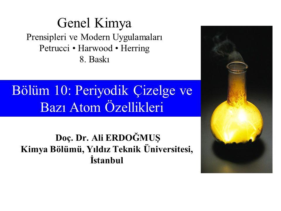 İçindekiler 10-1Elementlerin Sınıflandırılması: Periyodik Yasa ve Periyodik Çizelge 10-2Metaller, Ametaller ve Bunların İyonları 10-3Atomlar ve İyonların Büyüklüğü 10-4İyonlaşma Enerjisi 10-5Elektron İlgisi 10-6Manyetik Özellikler 10-7Elementlerin Periyodik Özellikleri