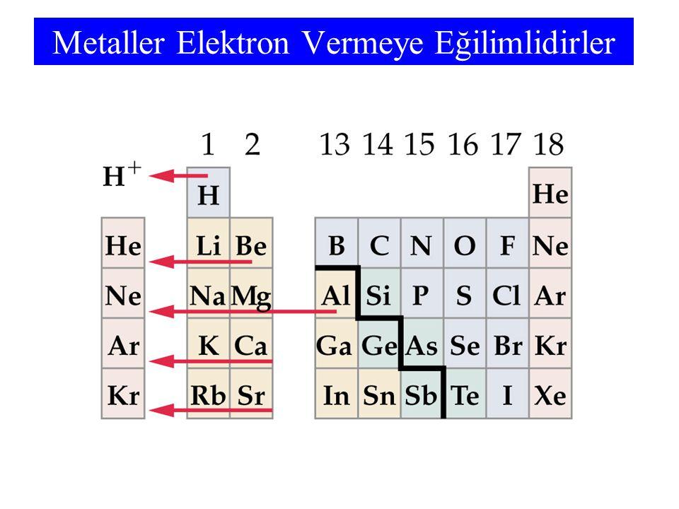 Metaller Elektron Vermeye Eğilimlidirler