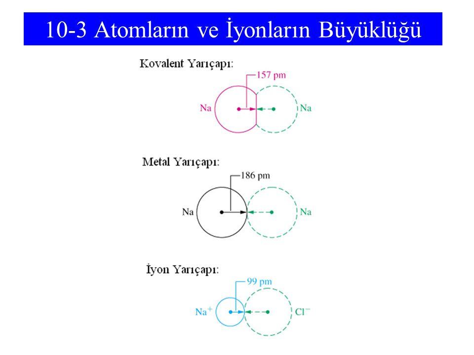 10-3 Atomların ve İyonların Büyüklüğü