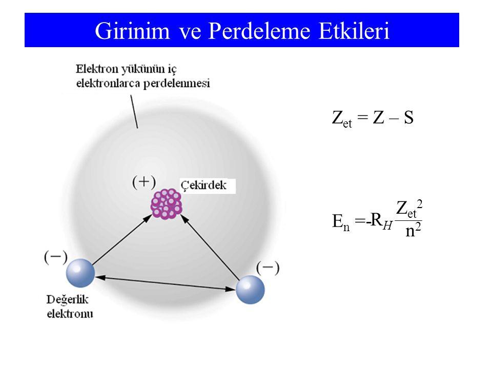 Girinim ve Perdeleme Etkileri Z et = Z – S E n =- RHRH n2n2 Zet2Zet2