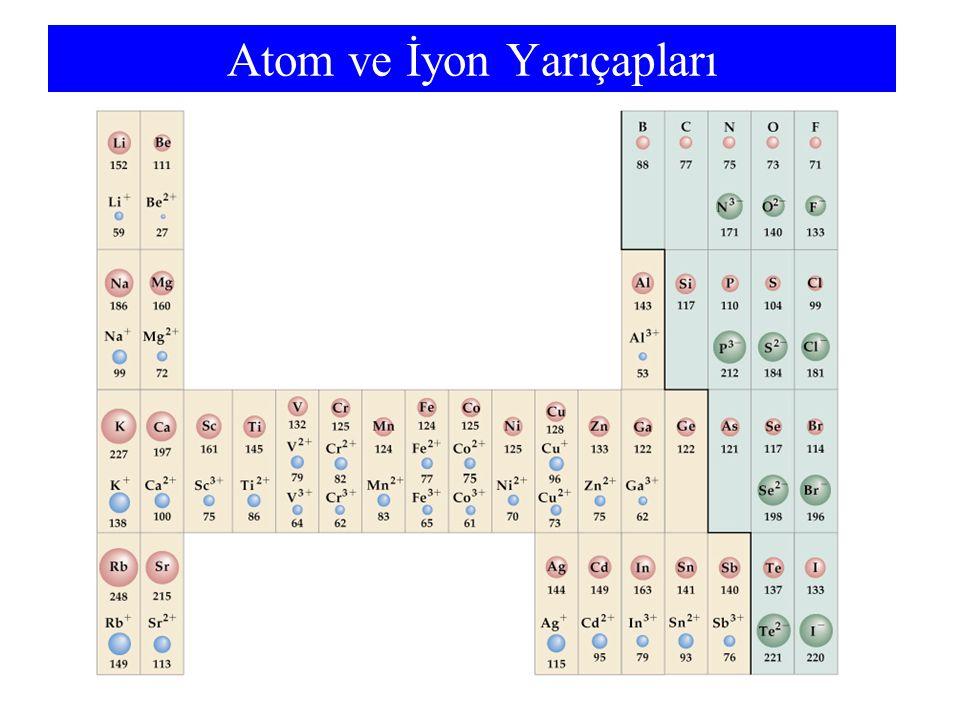 Atom ve İyon Yarıçapları