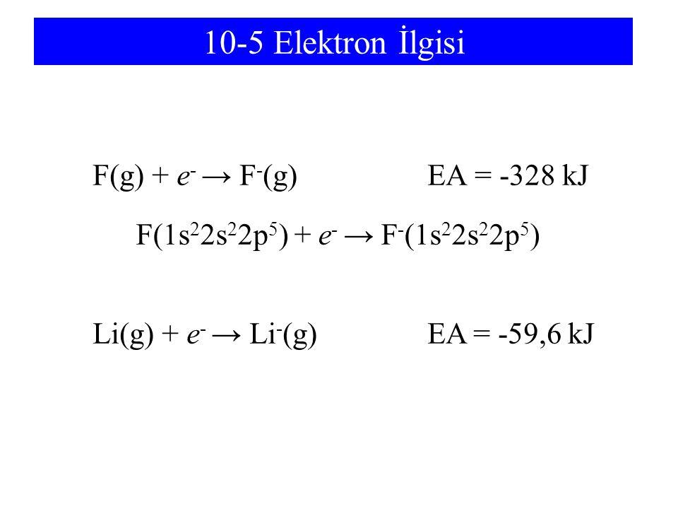 10-5 Elektron İlgisi F(g) + e - → F - (g) EA = -328 kJ F(1s 2 2s 2 2p 5 ) + e - → F - (1s 2 2s 2 2p 5 ) Li(g) + e - → Li - (g) EA = -59,6 kJ