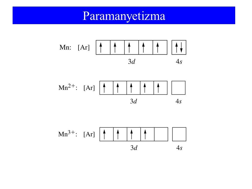 Paramanyetizma